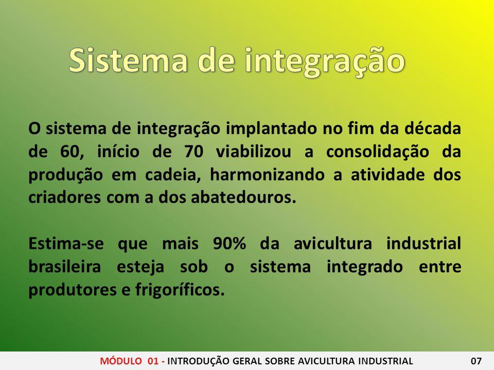 Sistema de integração