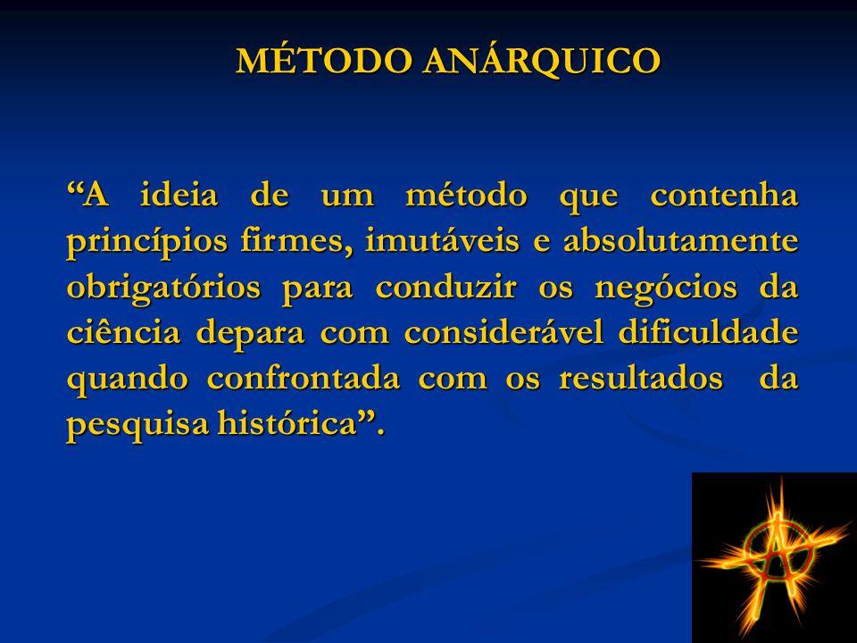 MÉTODO ANÁRQUICO