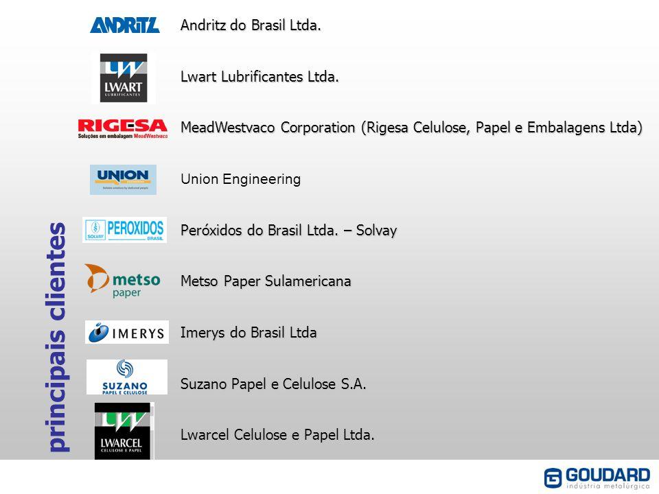 principais clientes Andritz do Brasil Ltda. Lwart Lubrificantes Ltda.