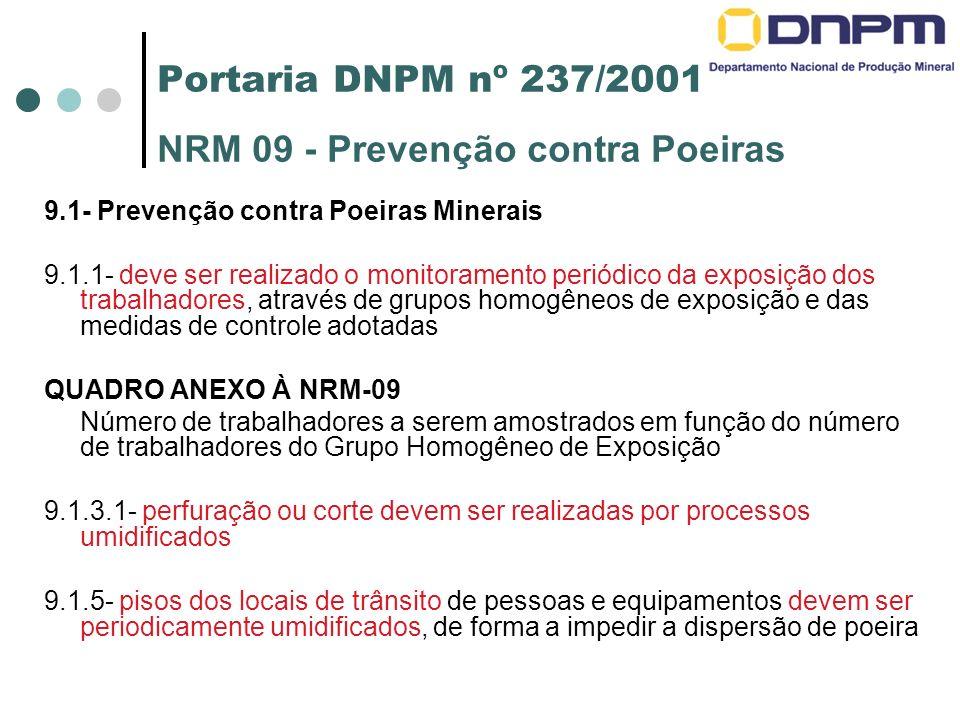 Portaria DNPM nº 237/2001 NRM 09 - Prevenção contra Poeiras