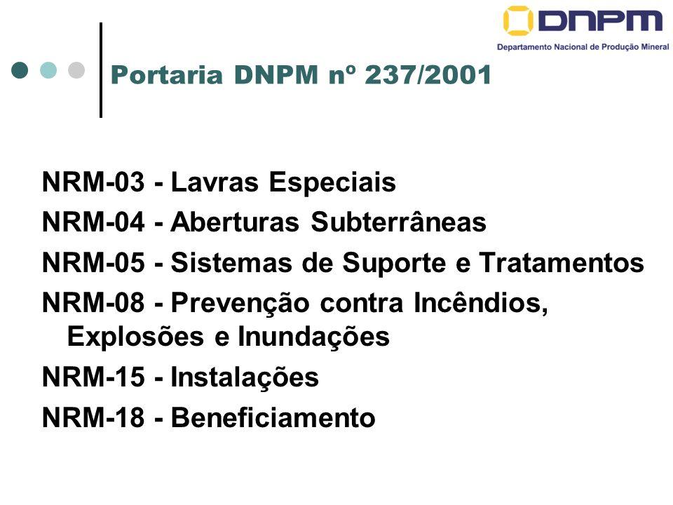 NRM-03 - Lavras Especiais NRM-04 - Aberturas Subterrâneas