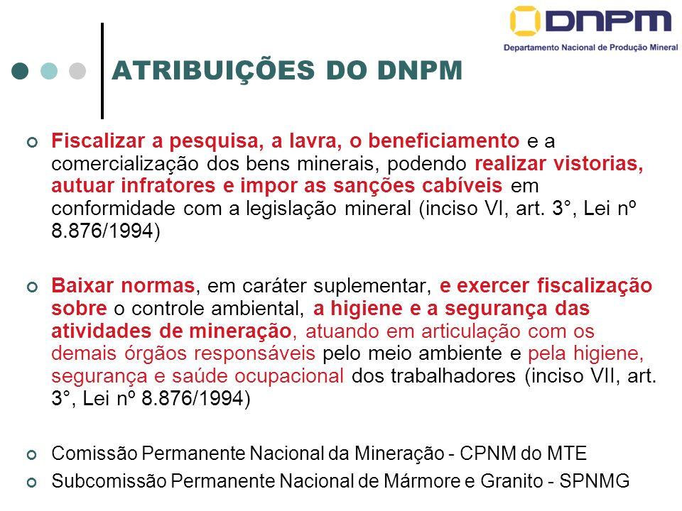 ATRIBUIÇÕES DO DNPM