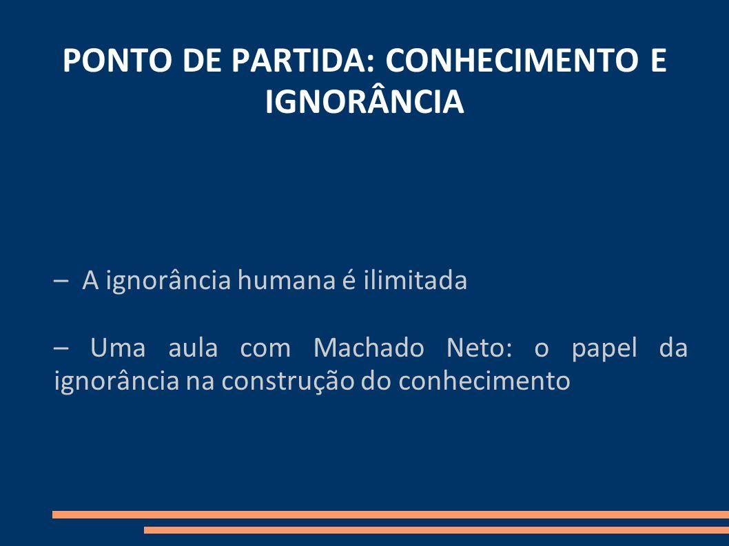 PONTO DE PARTIDA: CONHECIMENTO E IGNORÂNCIA