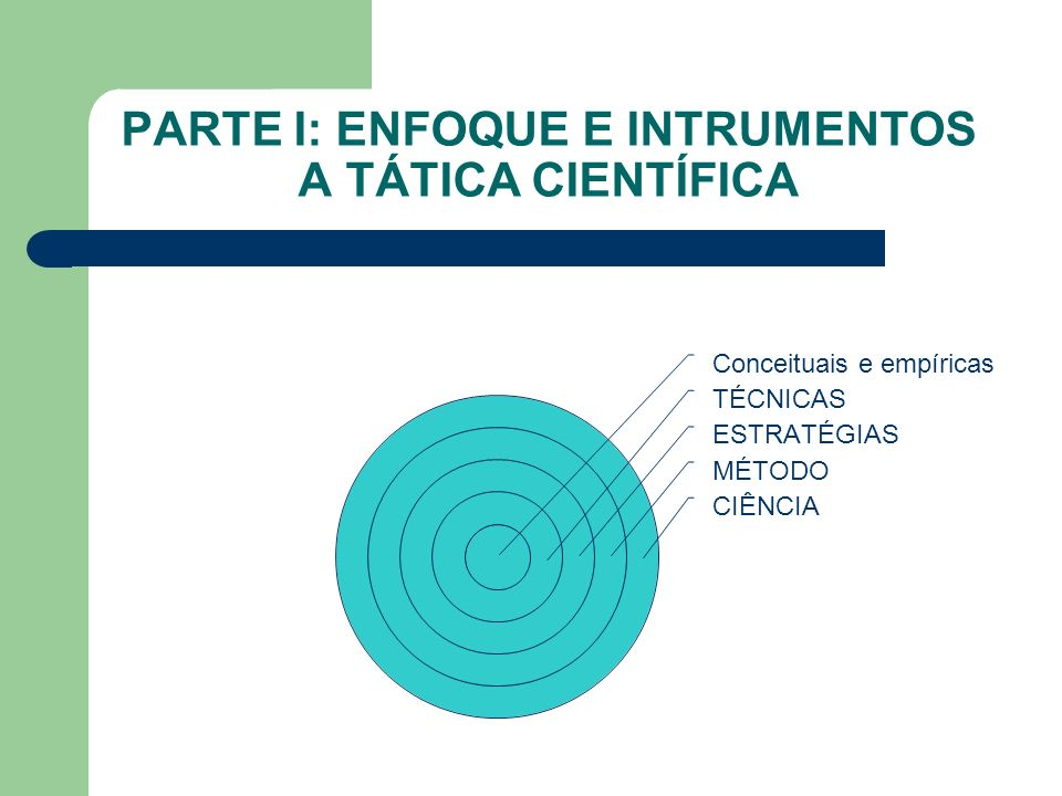 PARTE I: ENFOQUE E INTRUMENTOS A TÁTICA CIENTÍFICA