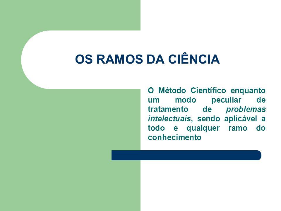 OS RAMOS DA CIÊNCIA