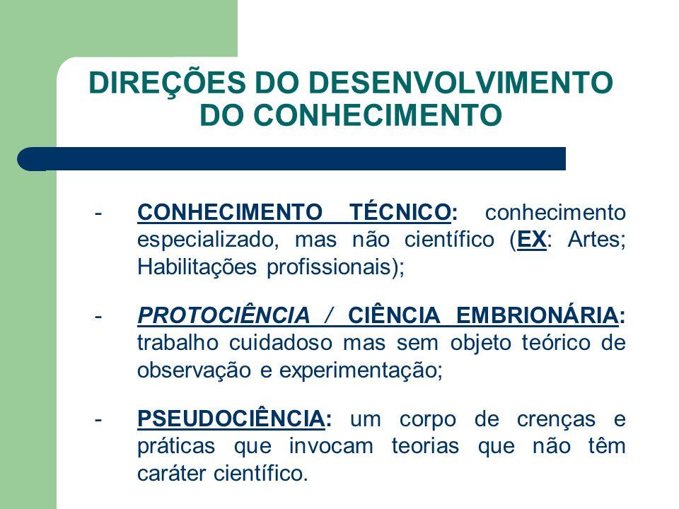DIREÇÕES DO DESENVOLVIMENTO DO CONHECIMENTO