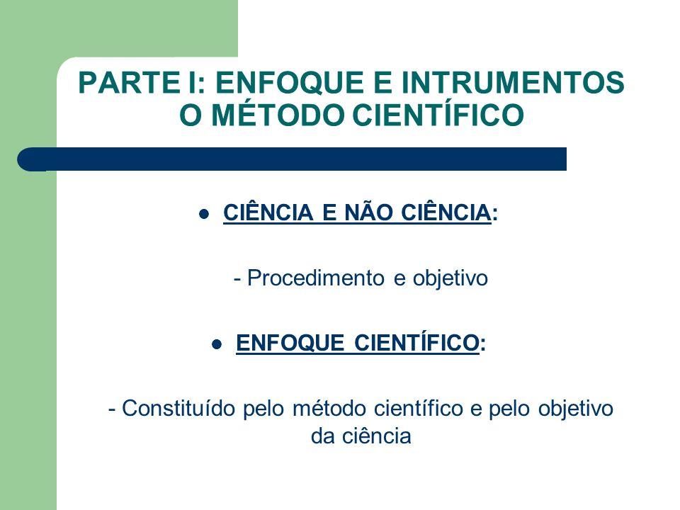 PARTE I: ENFOQUE E INTRUMENTOS O MÉTODO CIENTÍFICO