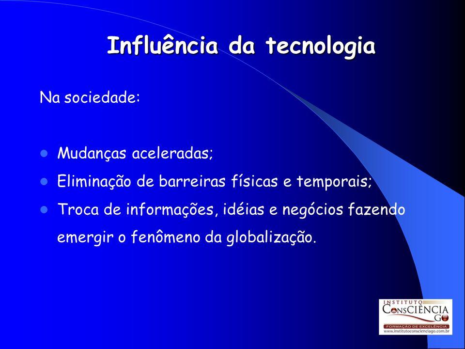 Influência da tecnologia