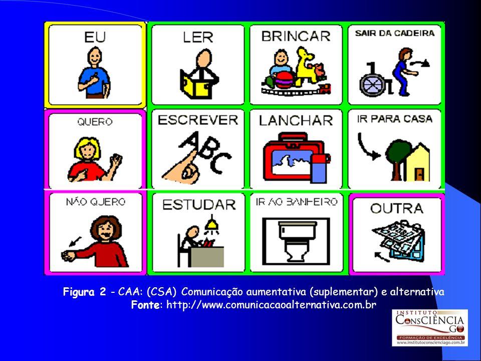 Fonte: http://www.comunicacaoalternativa.com.br