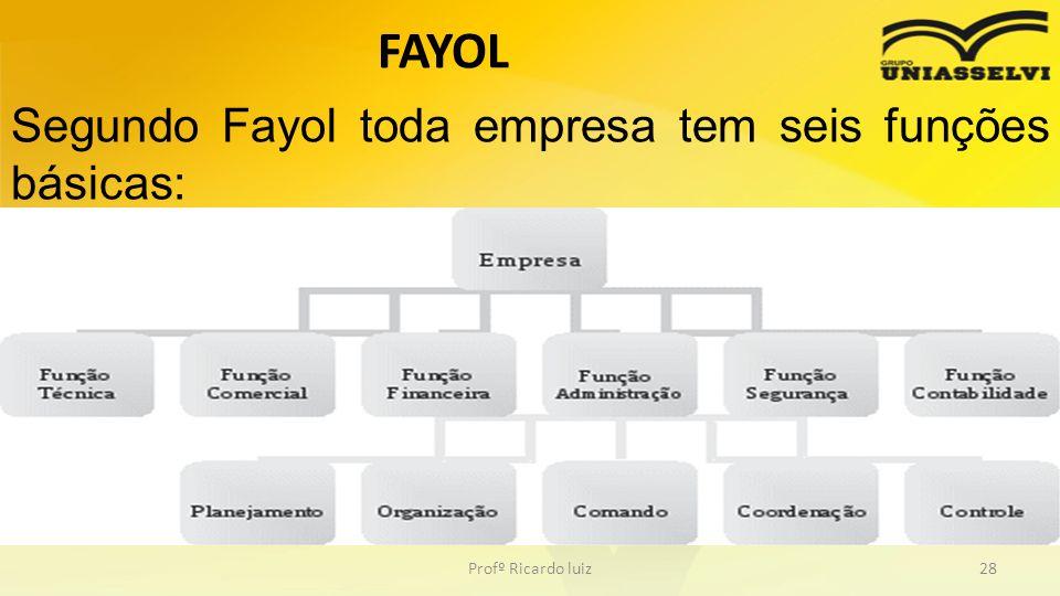 FAYOL Segundo Fayol toda empresa tem seis funções básicas: