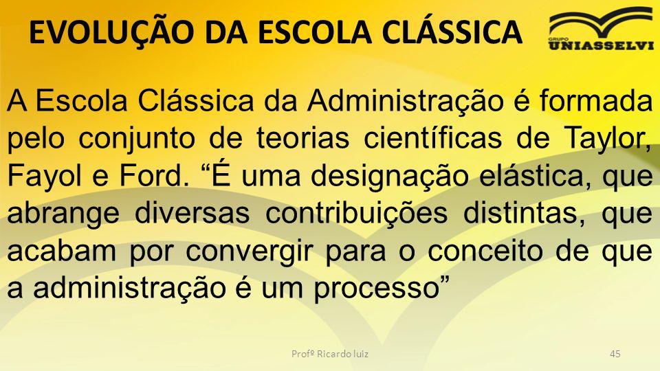 EVOLUÇÃO DA ESCOLA CLÁSSICA