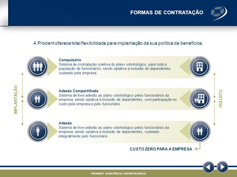 FORMAS DE CONTRATAÇÃO A Prodent oferece total flexibilidade para implantação da sua política de benefícios.