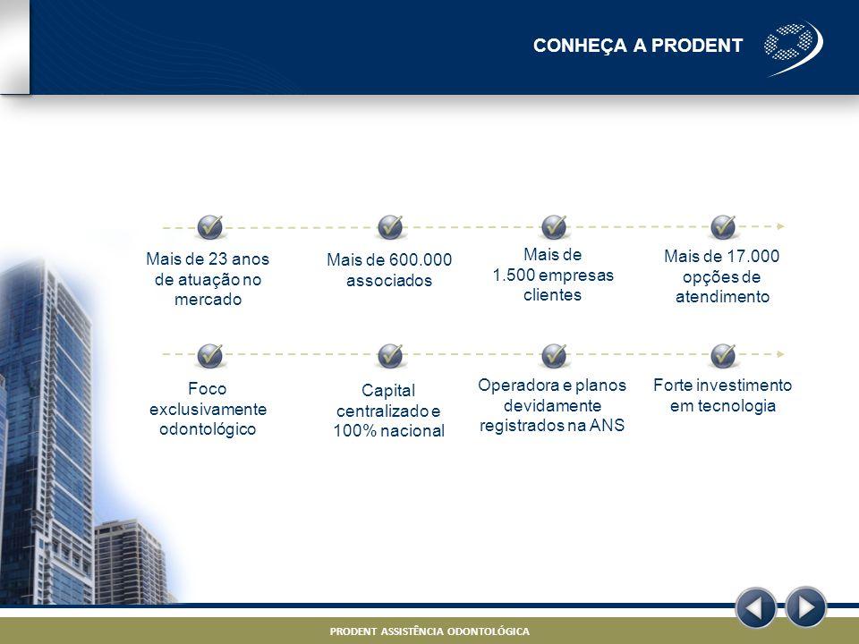 CONHEÇA A PRODENT Mais de 23 anos de atuação no mercado Mais de