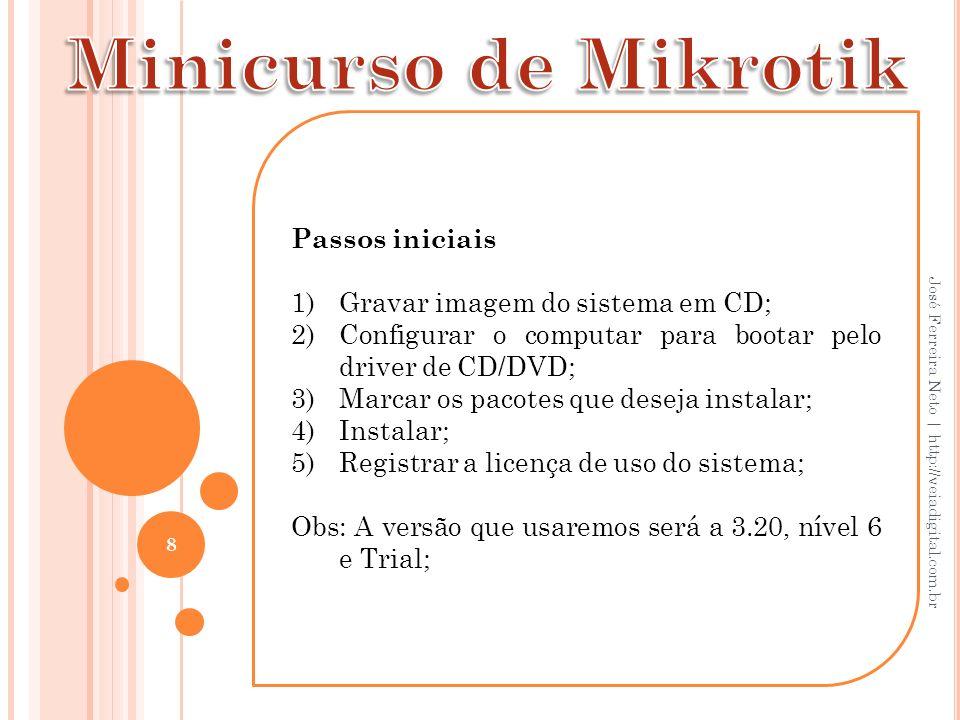 Minicurso de Mikrotik Passos iniciais Gravar imagem do sistema em CD;