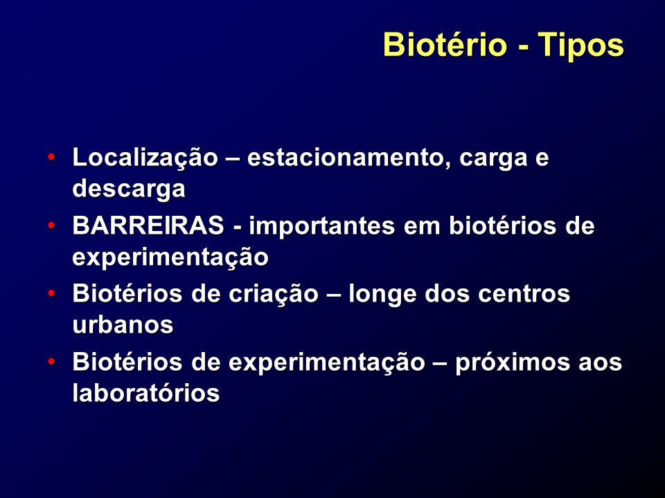 Biotério - Tipos Localização – estacionamento, carga e descarga