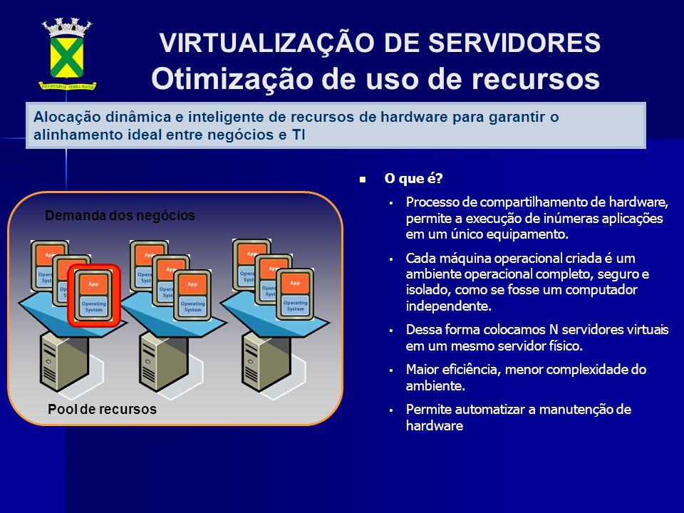 VIRTUALIZAÇÃO DE SERVIDORES Otimização de uso de recursos