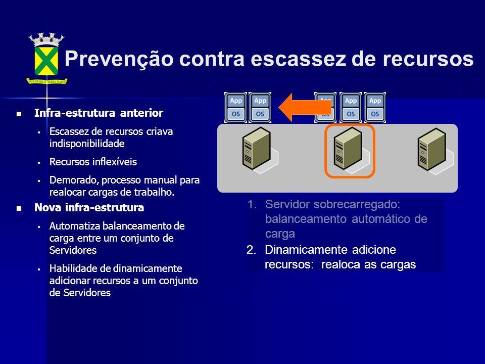 Prevenção contra escassez de recursos