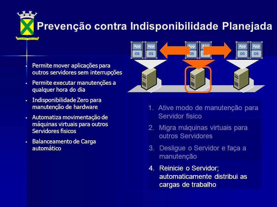Prevenção contra Indisponibilidade Planejada