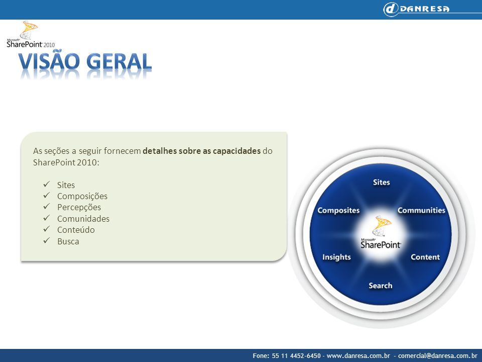 Visão geral As seções a seguir fornecem detalhes sobre as capacidades do SharePoint 2010: Sites. Composições.