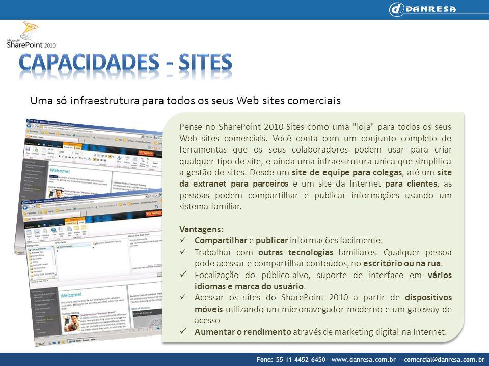 Capacidades - Sites Uma só infraestrutura para todos os seus Web sites comerciais.