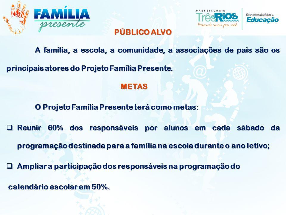 PÚBLICO ALVO A família, a escola, a comunidade, a associações de pais são os principais atores do Projeto Família Presente.