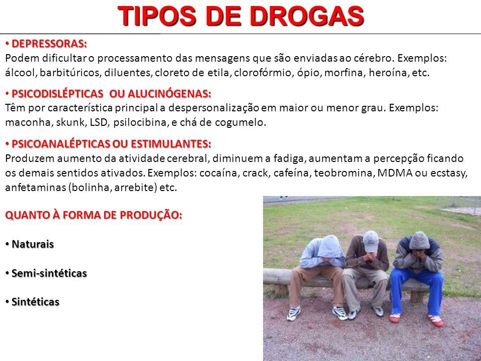 TIPOS DE DROGAS DEPRESSORAS:
