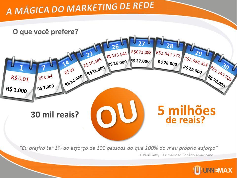 OU 5 milhões A MÁGICA DO MARKETING DE REDE de reais 30 mil reais