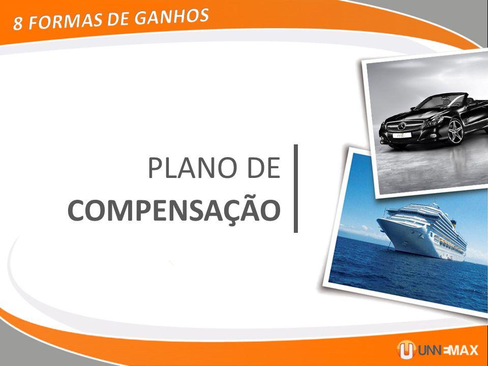 8 FORMAS DE GANHOS PLANO DE COMPENSAÇÃO