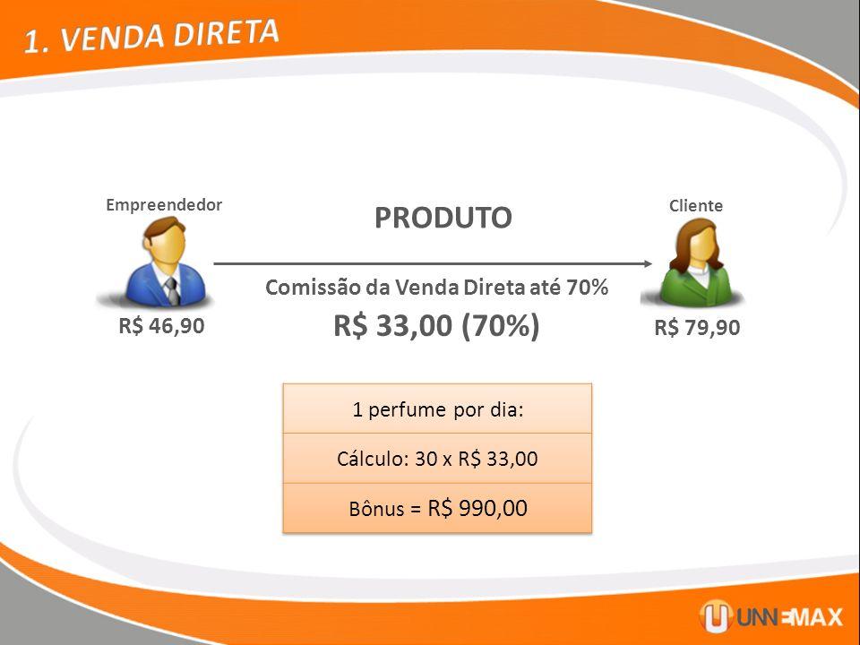 Comissão da Venda Direta até 70%