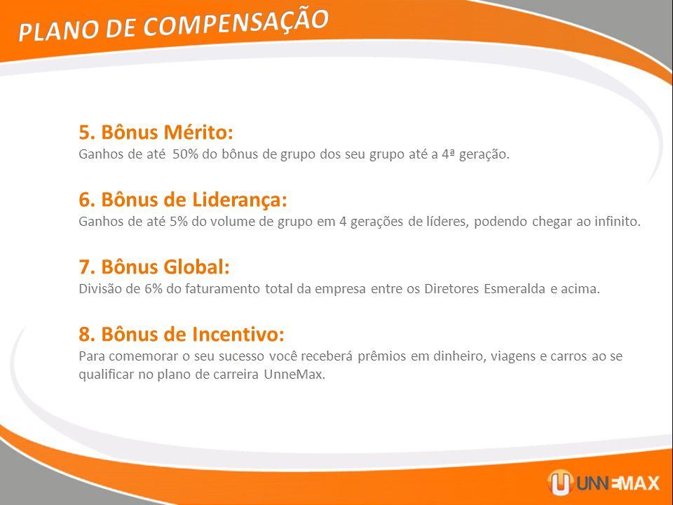 PLANO DE COMPENSAÇÃO 5. Bônus Mérito: Ganhos de até 50% do bônus de grupo dos seu grupo até a 4ª geração.