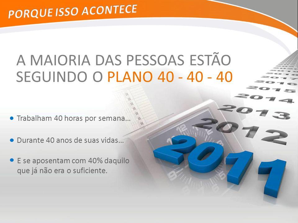 A MAIORIA DAS PESSOAS ESTÃO SEGUINDO O PLANO 40 - 40 - 40