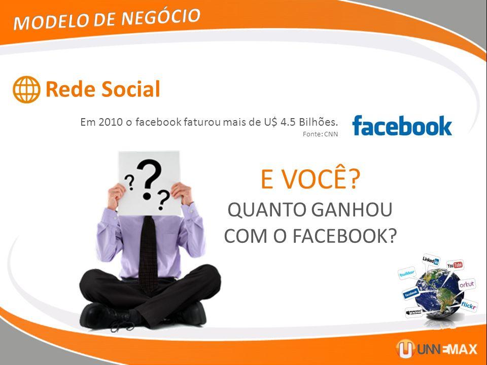 E VOCÊ Rede Social MODELO DE NEGÓCIO QUANTO GANHOU COM O FACEBOOK