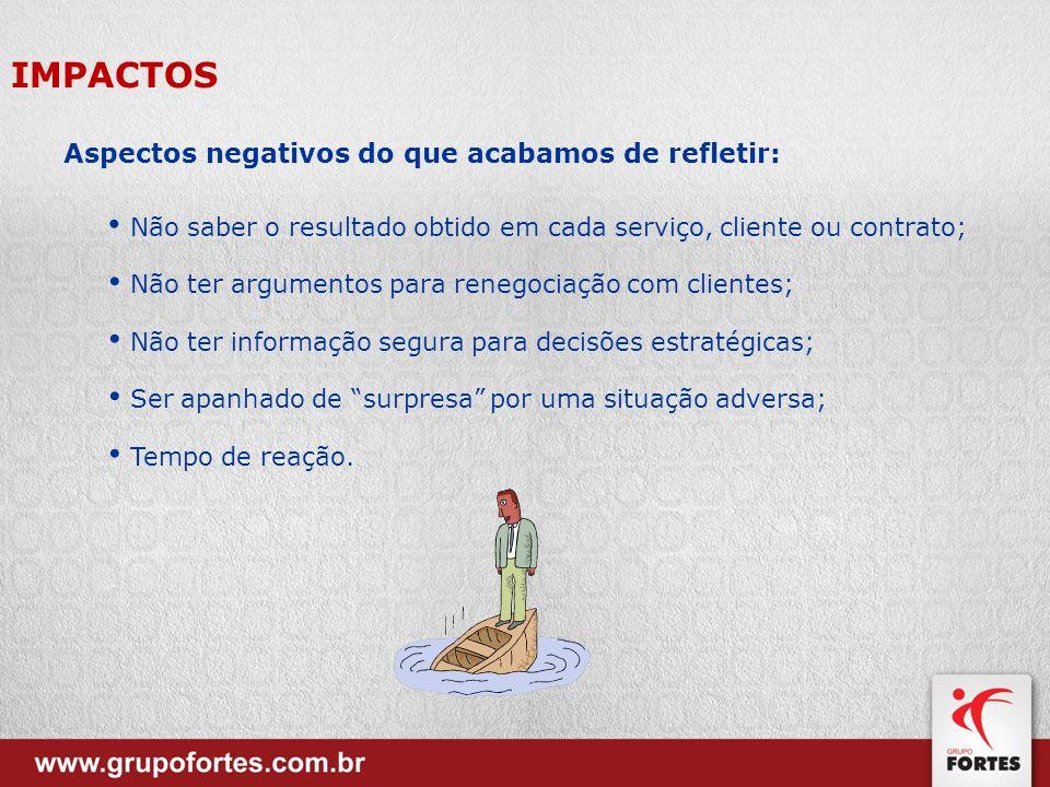 Não saber o resultado obtido em cada serviço, cliente ou contrato;