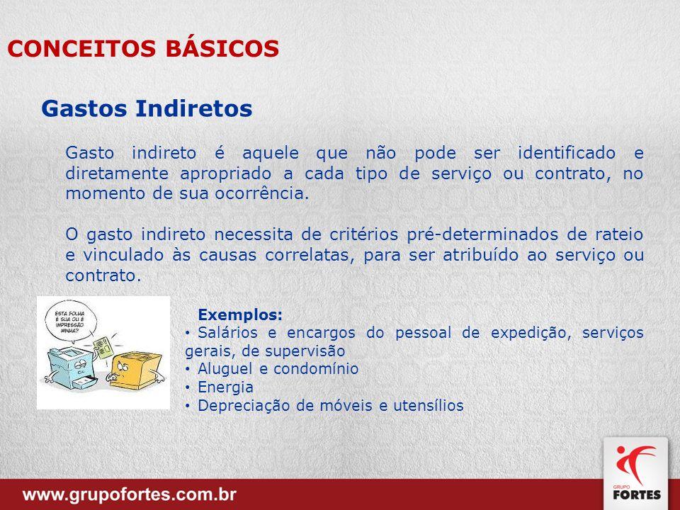 CONCEITOS BÁSICOS Gastos Indiretos