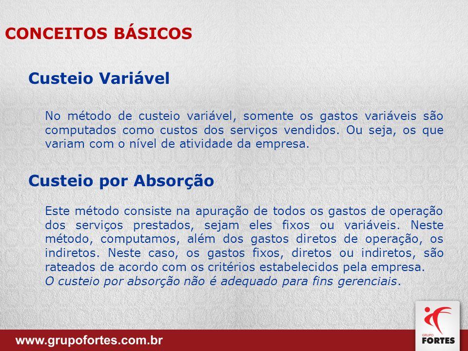 CONCEITOS BÁSICOS Custeio Variável Custeio por Absorção