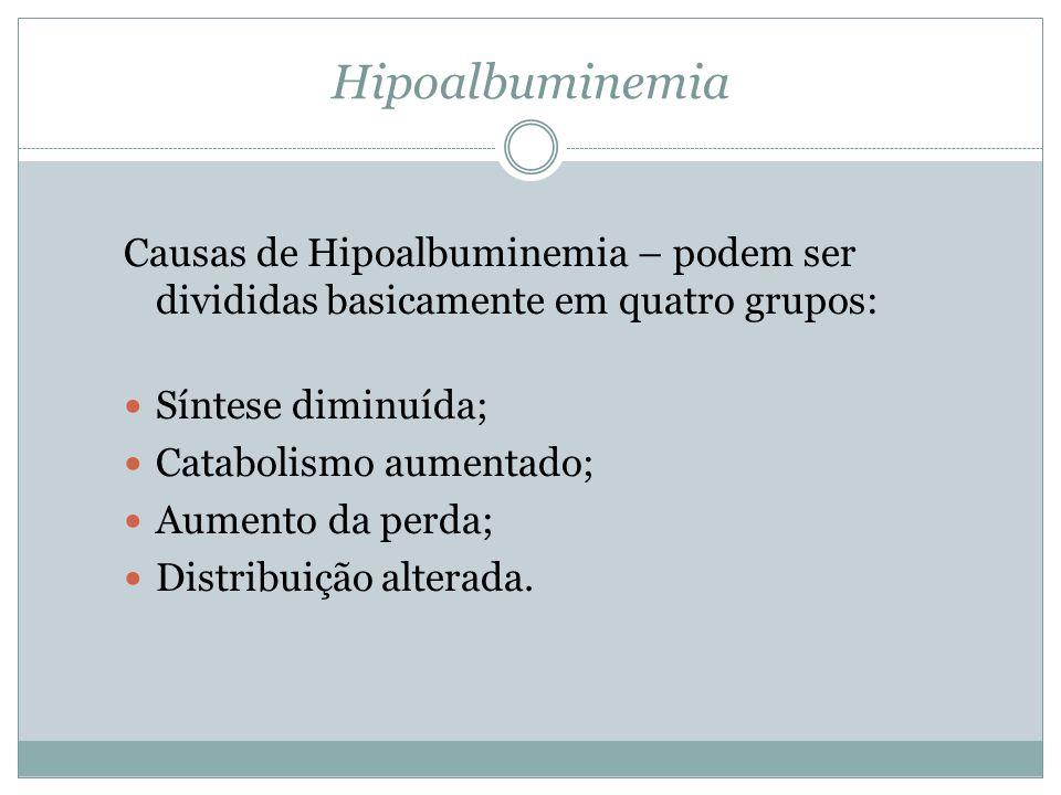 Hipoalbuminemia Causas de Hipoalbuminemia – podem ser divididas basicamente em quatro grupos: Síntese diminuída;