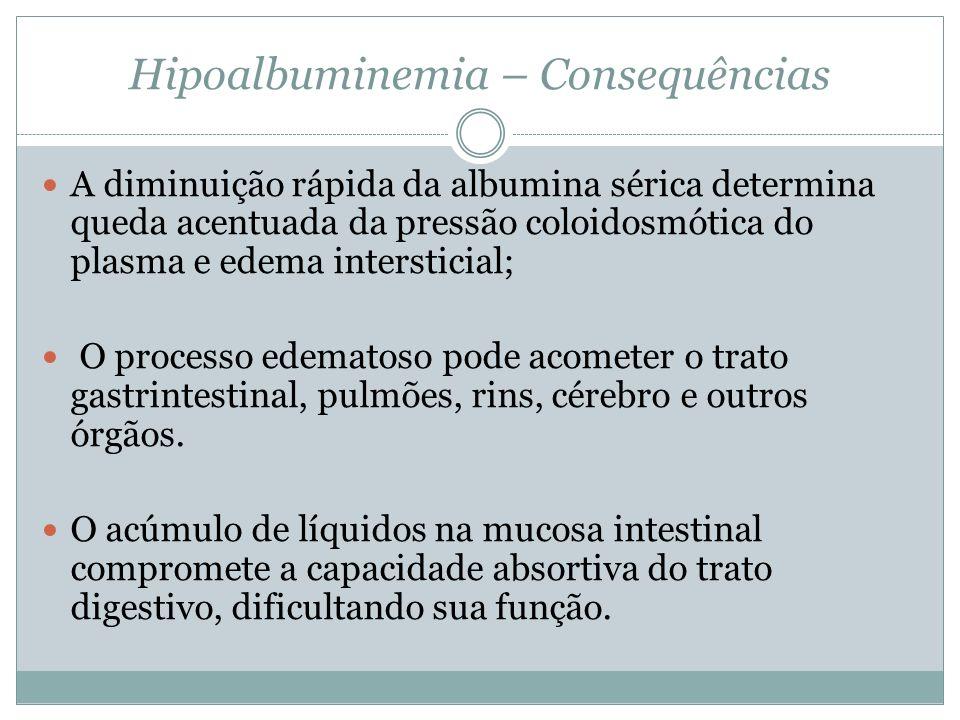 Hipoalbuminemia – Consequências