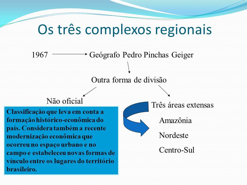 Os três complexos regionais