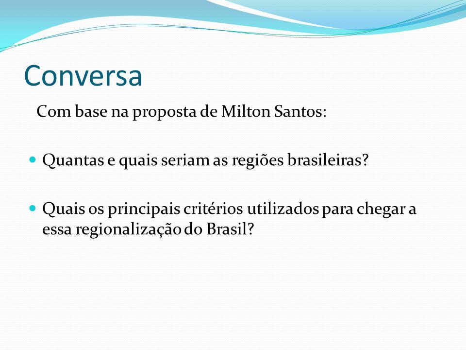 Conversa Com base na proposta de Milton Santos: