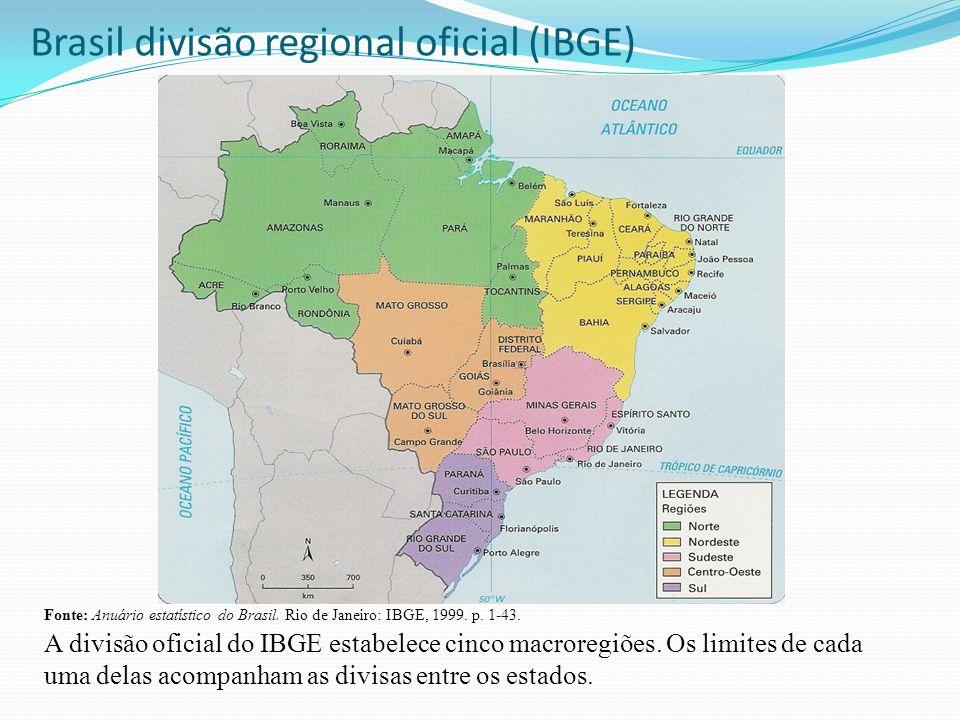 Brasil divisão regional oficial (IBGE)