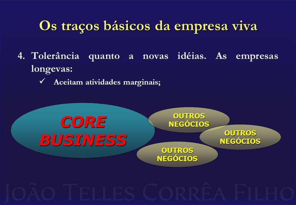 Os traços básicos da empresa viva