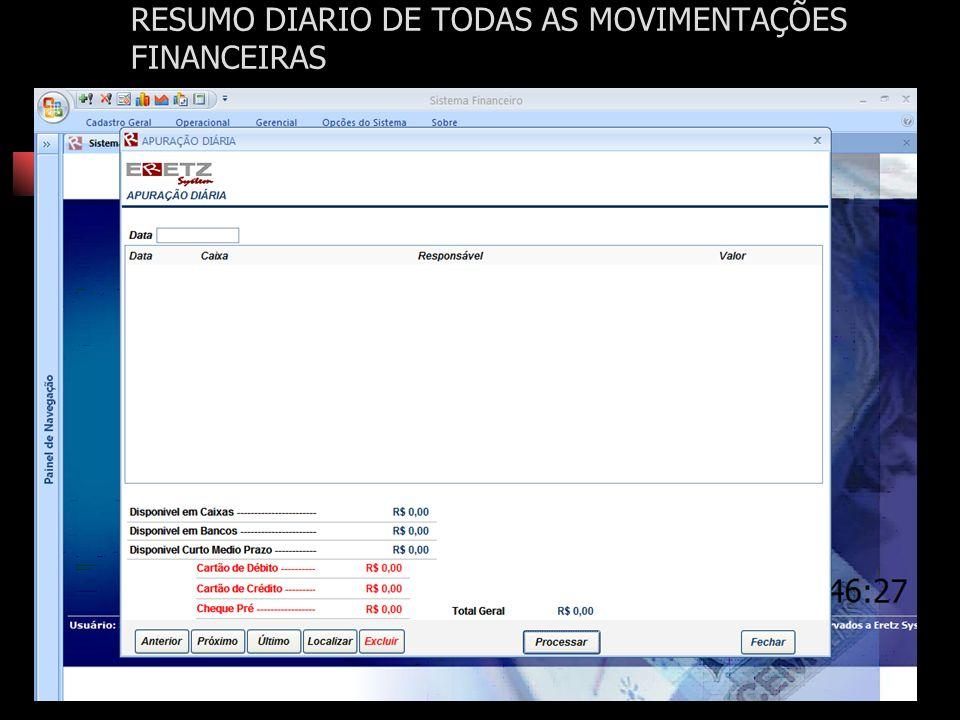 RESUMO DIARIO DE TODAS AS MOVIMENTAÇÕES FINANCEIRAS