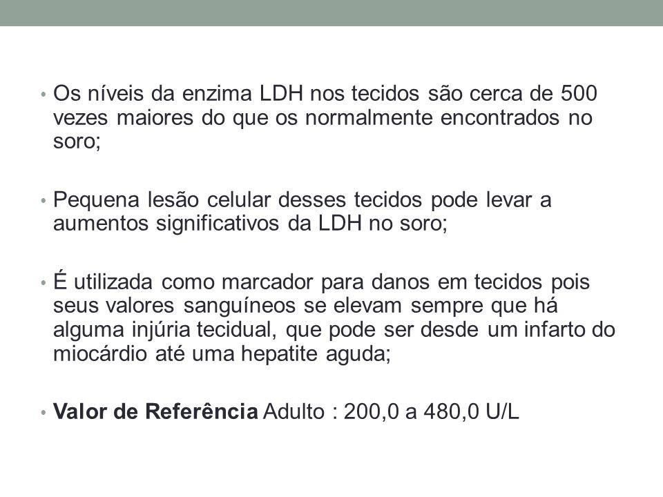 Os níveis da enzima LDH nos tecidos são cerca de 500 vezes maiores do que os normalmente encontrados no soro;