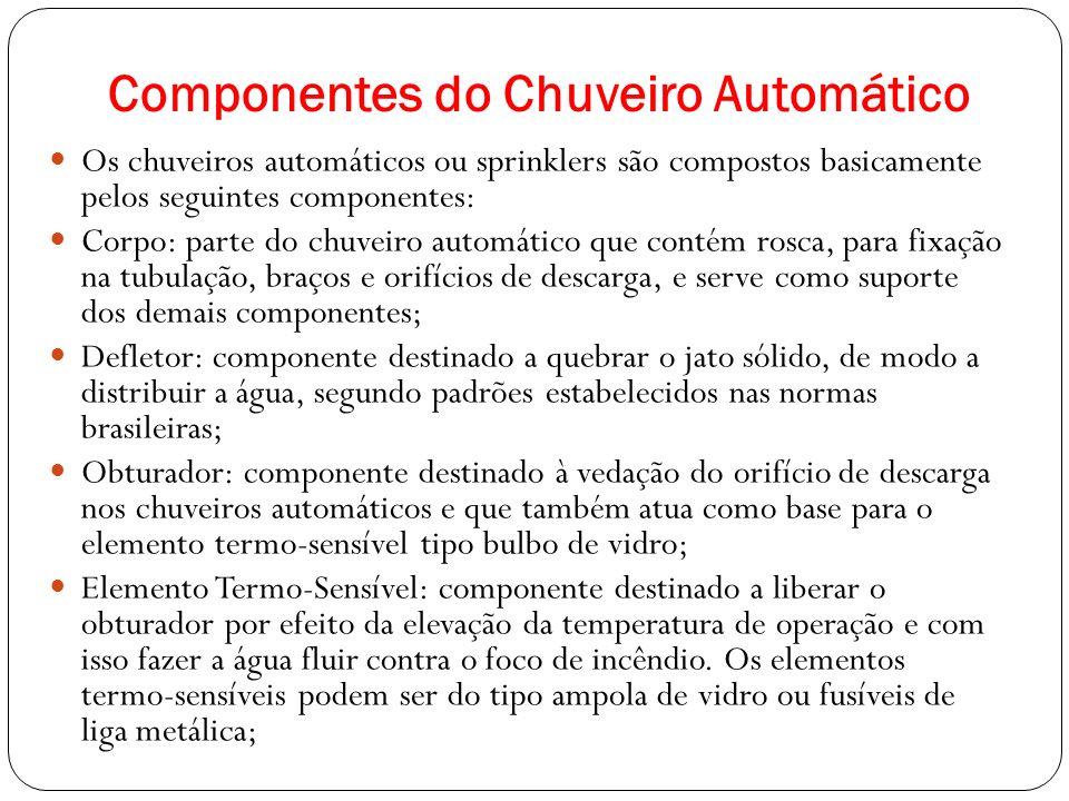 Componentes do Chuveiro Automático