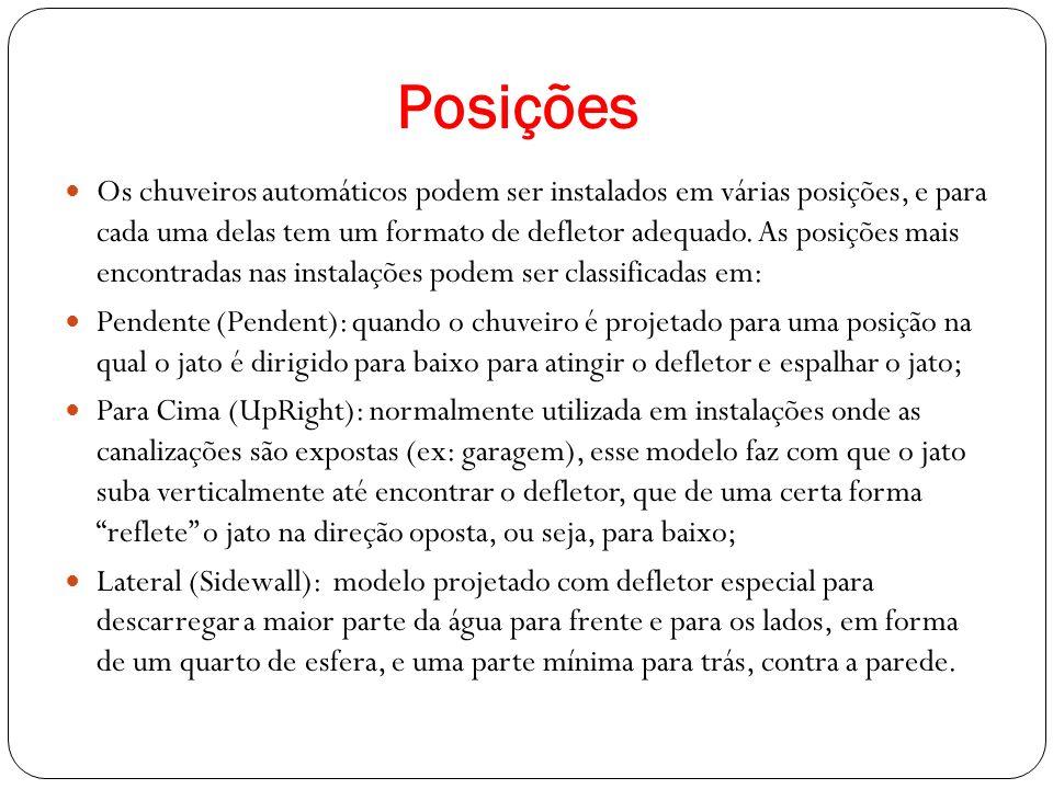 Posições