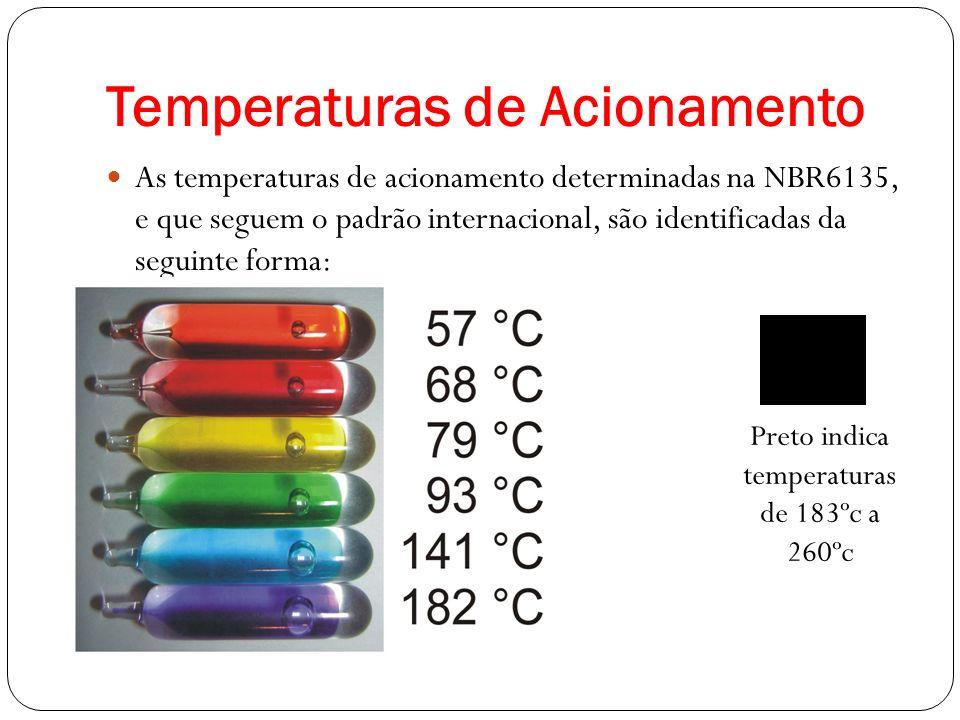 Temperaturas de Acionamento
