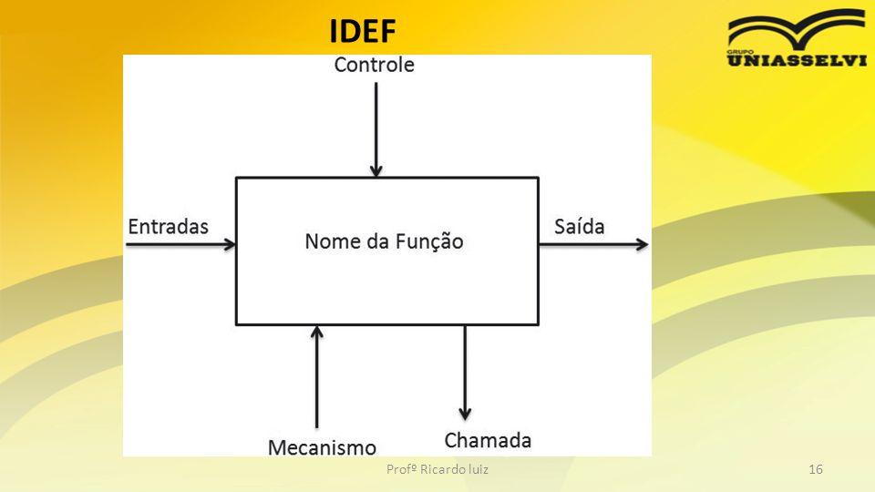IDEF Profº Ricardo luiz