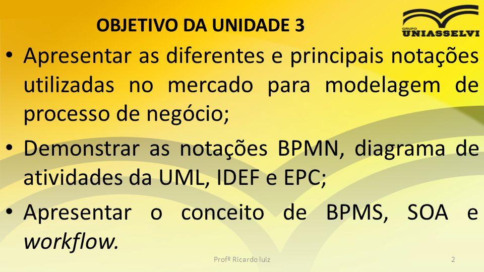Apresentar o conceito de BPMS, SOA e workflow.