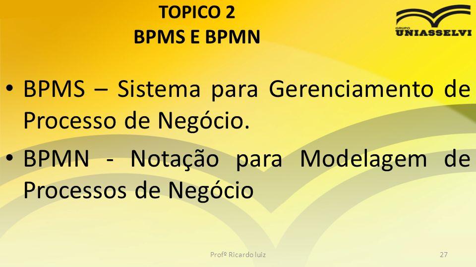 BPMS – Sistema para Gerenciamento de Processo de Negócio.