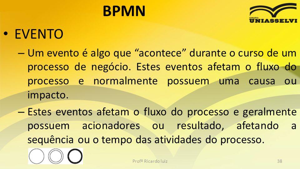 BPMN EVENTO.